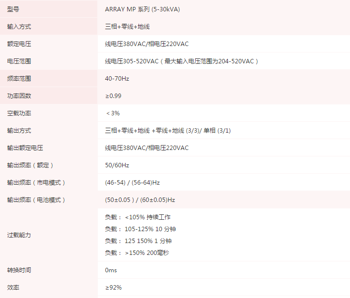 山特ARRAY MP系列(5-30kVA)